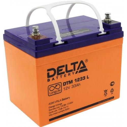 Delta DTM 1233 L
